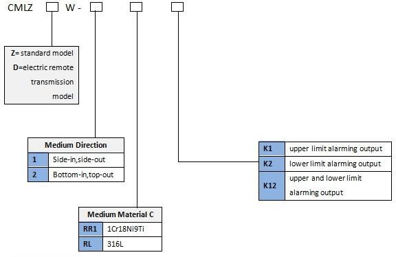 Metal Tube Variable Area Liquid Rotameter for Micro Flow-2.jpg