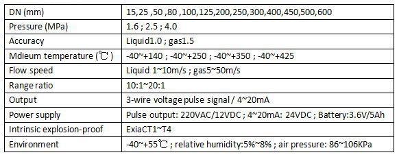vortex-steam-flow-meter-3.jpg