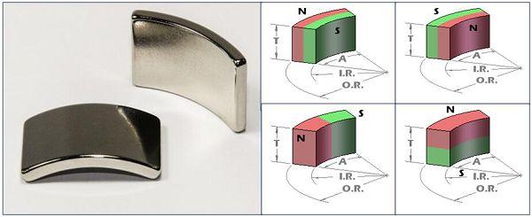 Neodymium arc magnets for permanent motor generator magnets