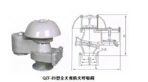 All Weather Fireproof Breather Valve
